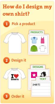 spreadshirt_blog